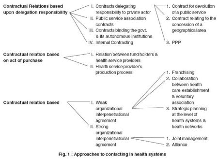Approaches to contacting in health systems